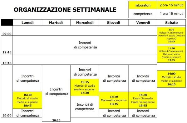 OrganizzazioneSettimanale19-20