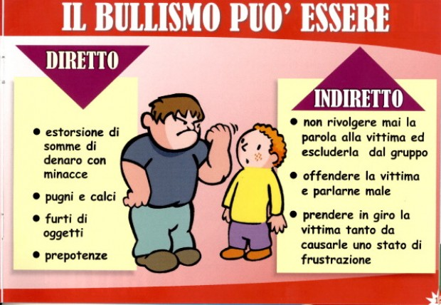 BullismoDirettoIndiretto