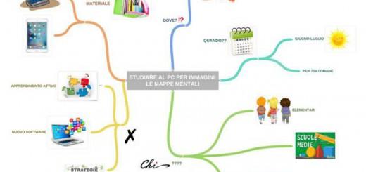 Mappe Mentali Web